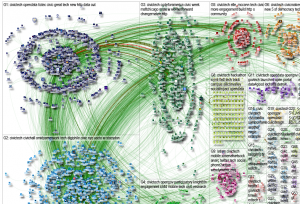 Picture of NodeXL network map